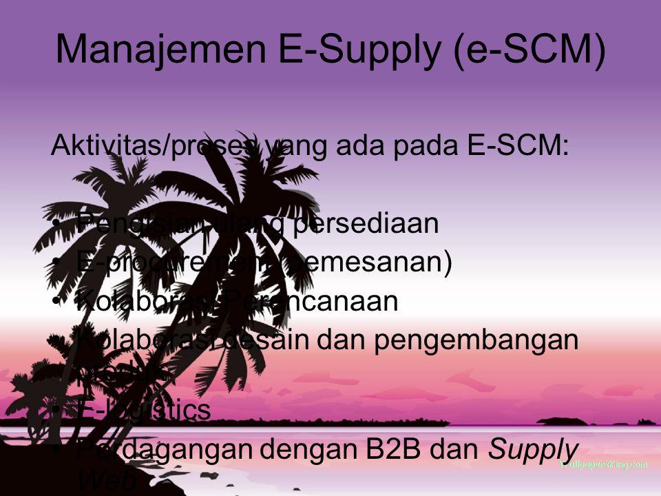 Manajemen E-Supply (e-SCM) Aktivitas/proses yang ada pada E-SCM: Pengisian ulang persediaan E-procurement (pemesanan) Kolaborasi Perencanaan Kolaboras