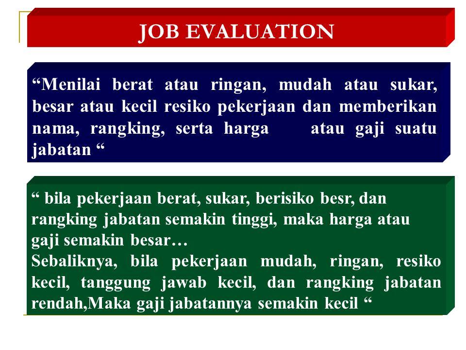 JOB SPESIFICATION  Adalah : uraian persyaratan kualitas minimum orang yang bisa diterima agar dapat menjalankan suatu jabatan/pekerjaan dengan baik d