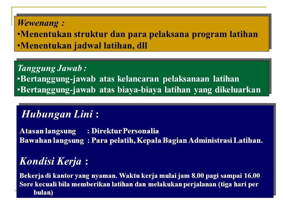 "PERUSAHAAN ""PARAMITA"" Uraian Pekerjaan Nama Jabatan: Manajer Latihan & Pengembangan Kode Jabatan: A-25537 Dep. : Personalia Tanggal: 12 September 2004"