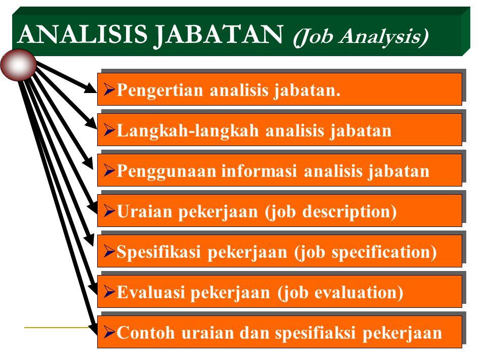 ANALISIS JABATAN (Job Analysis)  Pengertian analisis jabatan.