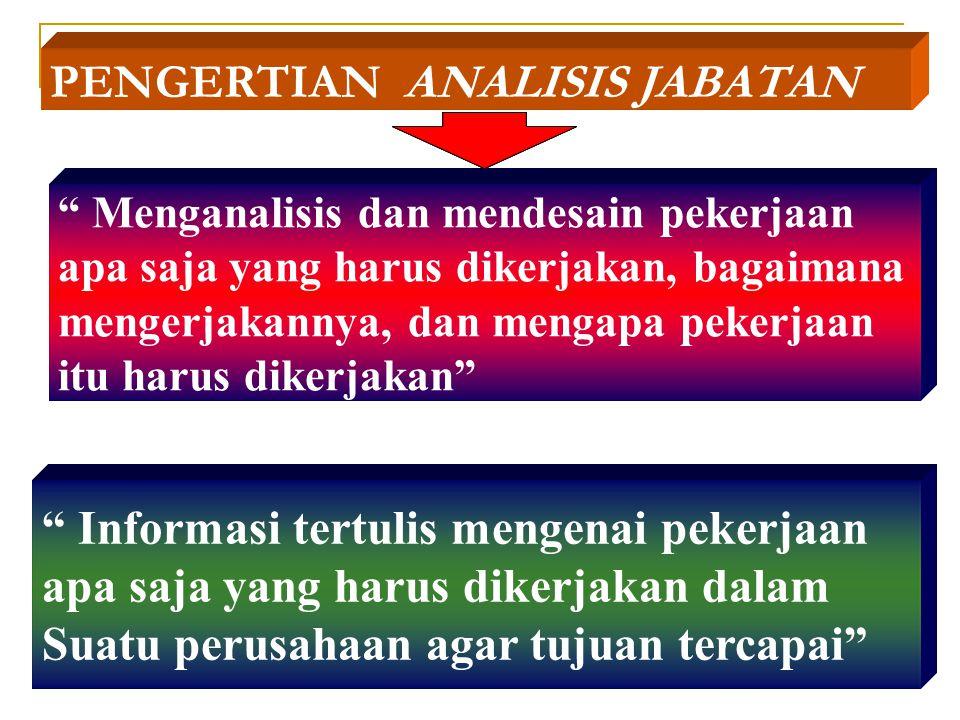 ANALISIS JABATAN (Job Analysis)  Pengertian analisis jabatan.  Langkah-langkah analisis jabatan  Penggunaan informasi analisis jabatan  Uraian pek