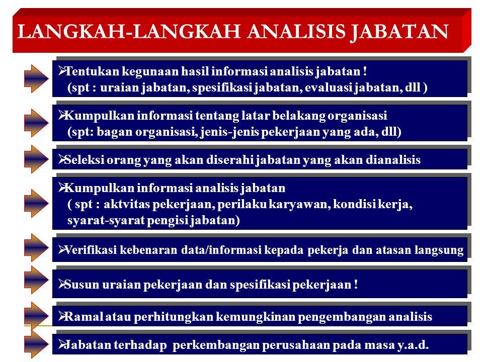 LANGKAH-LANGKAH ANALISIS JABATAN  Tentukan kegunaan hasil informasi analisis jabatan .
