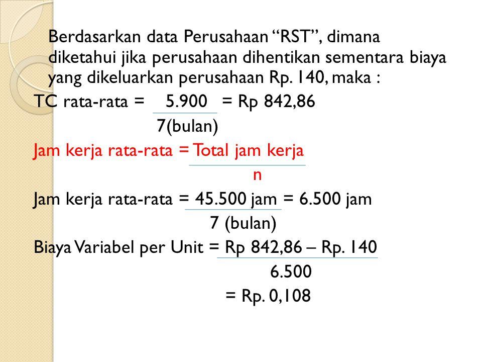 """Berdasarkan data Perusahaan """"RST"""", dimana diketahui jika perusahaan dihentikan sementara biaya yang dikeluarkan perusahaan Rp. 140, maka : TC rata-rat"""