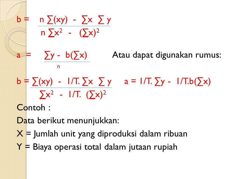 b = n ∑(xy) - ∑x ∑ y n ∑x 2 - (∑x) 2 a = ∑y - b(∑x) Atau dapat digunakan rumus: n b = ∑(xy) - 1/T. ∑x ∑ y a = 1/T. ∑y - 1/T.b(∑x) ∑x 2 - 1/T. (∑x) 2 C