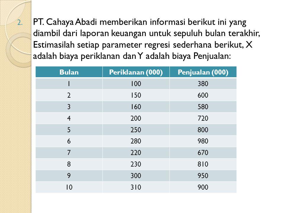2. PT. Cahaya Abadi memberikan informasi berikut ini yang diambil dari laporan keuangan untuk sepuluh bulan terakhir, Estimasilah setiap parameter reg