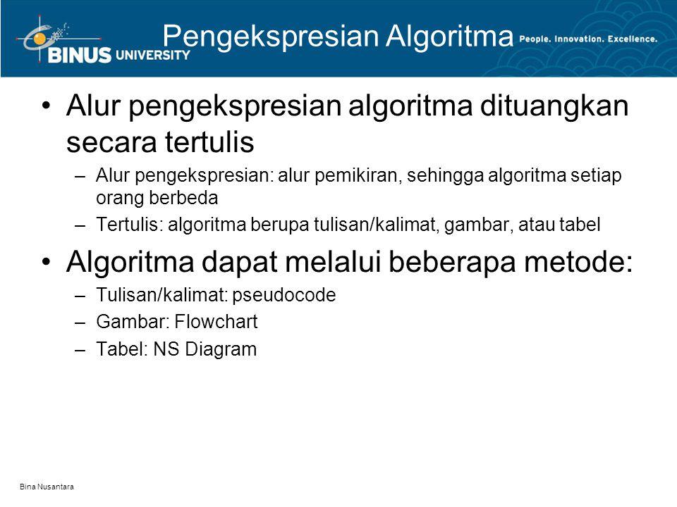 Bina Nusantara Pengekspresian Algoritma Alur pengekspresian algoritma dituangkan secara tertulis –Alur pengekspresian: alur pemikiran, sehingga algori