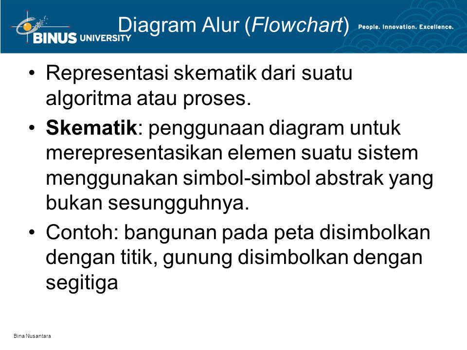 Bina Nusantara Diagram Alur (Flowchart) Representasi skematik dari suatu algoritma atau proses. Skematik: penggunaan diagram untuk merepresentasikan e