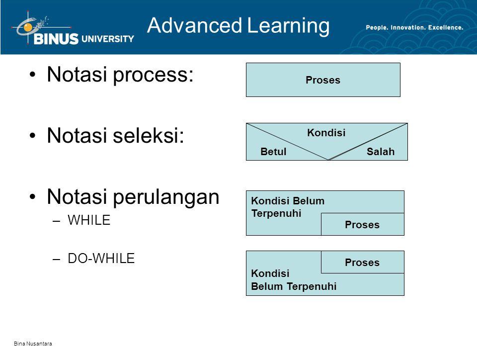 Bina Nusantara Advanced Learning Notasi process: Notasi seleksi: Notasi perulangan –WHILE –DO-WHILE Proses Kondisi BetulSalah Kondisi Belum Terpenuhi