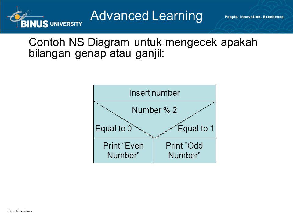 """Bina Nusantara Advanced Learning Contoh NS Diagram untuk mengecek apakah bilangan genap atau ganjil: Insert number Print """"Even Number"""" Number % 2 Equa"""