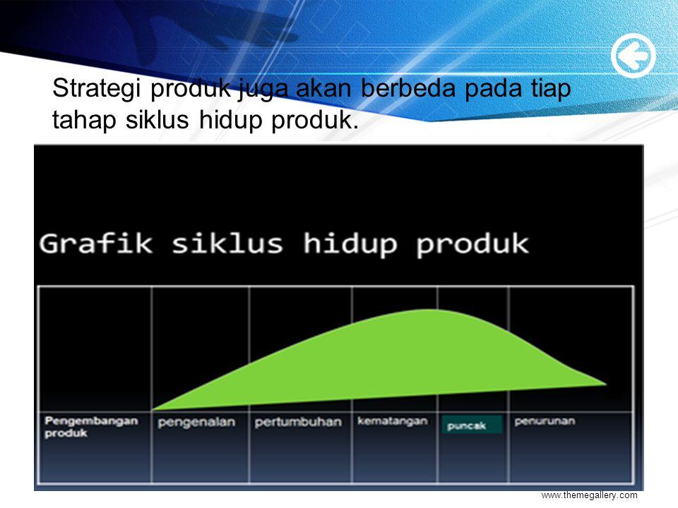 Strategi produk juga akan berbeda pada tiap tahap siklus hidup produk.