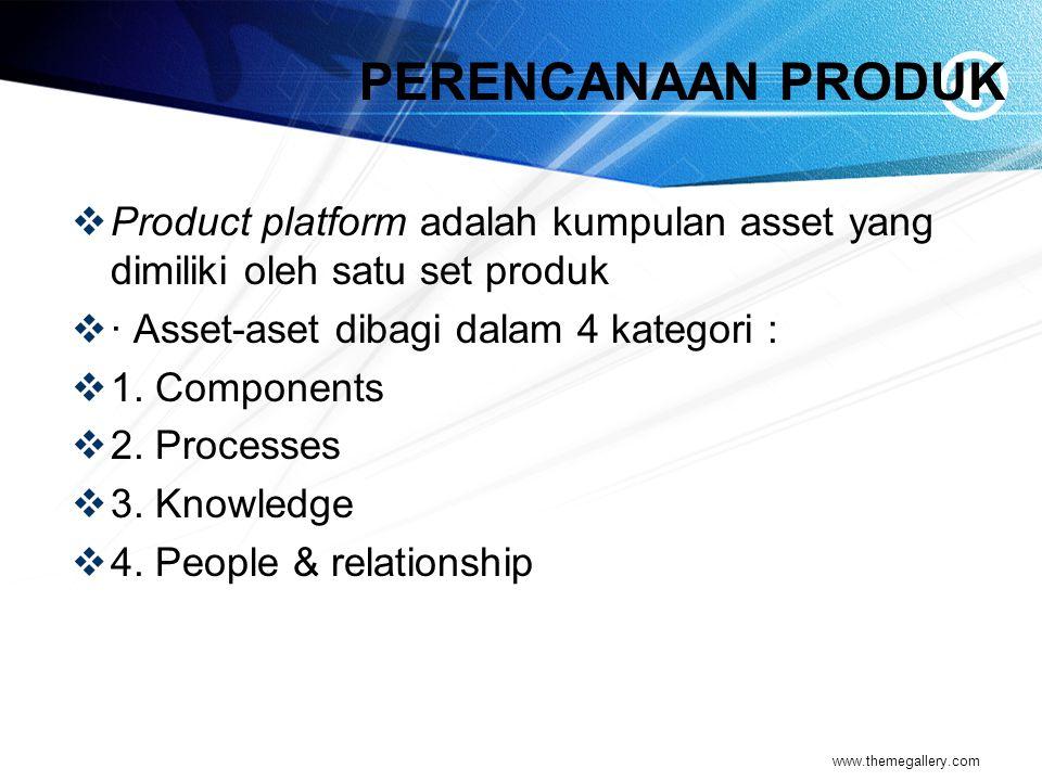 PERENCANAAN PRODUK  Product platform adalah kumpulan asset yang dimiliki oleh satu set produk  · Asset-aset dibagi dalam 4 kategori :  1.