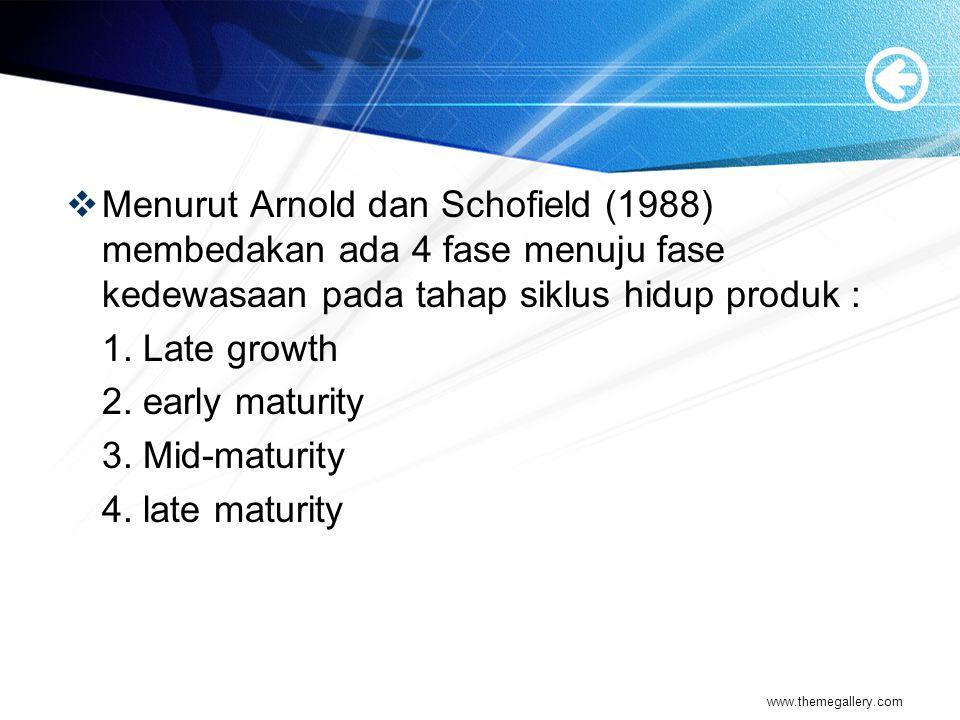  Menurut Arnold dan Schofield (1988) membedakan ada 4 fase menuju fase kedewasaan pada tahap siklus hidup produk : 1.