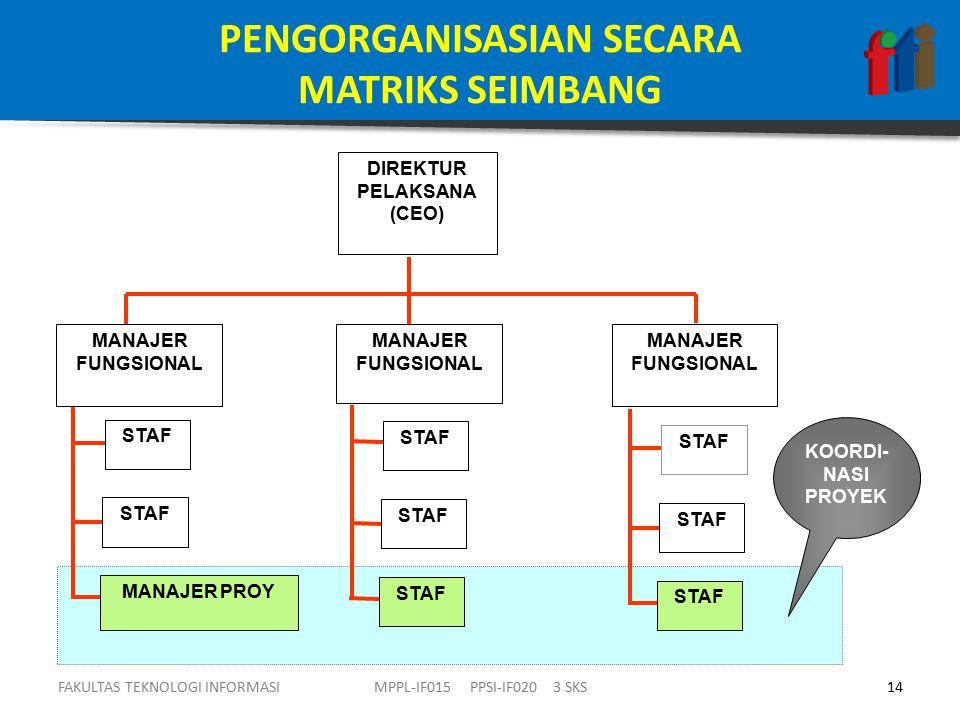 PENGORGANISASIAN SECARA MATRIKS SEIMBANG FAKULTAS TEKNOLOGI INFORMASI14MPPL-IF015 PPSI-IF020 3 SKS DIREKTUR PELAKSANA (CEO) MANAJER FUNGSIONAL KOORDI- NASI PROYEK STAF MANAJER PROY MANAJER FUNGSIONAL
