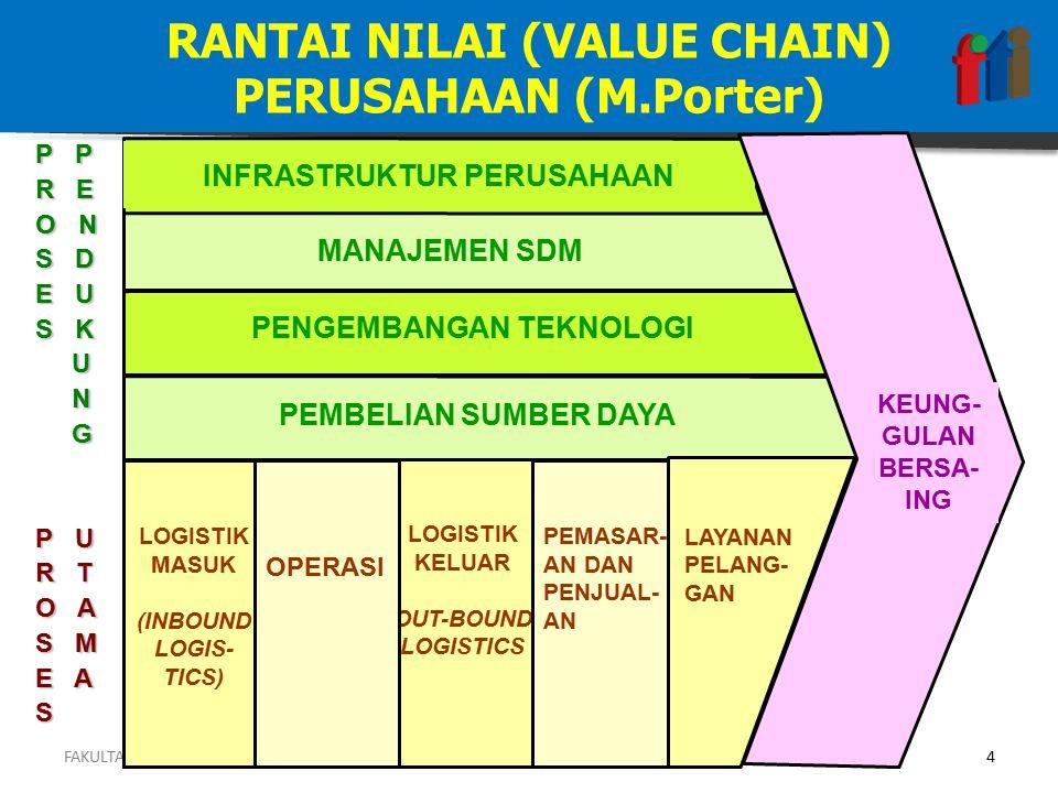RANTAI NILAI (VALUE CHAIN) PERUSAHAAN (M.Porter) FAKULTAS TEKNOLOGI INFORMASI4MPPL-IF015 PPSI-IF020 3 SKS LOGISTIK KELUAR OUT-BOUND LOGISTICS PEMASAR- AN DAN PENJUAL- AN LOGISTIK MASUK (INBOUND LOGIS- TICS) INFRASTRUKTUR PERUSAHAAN MANAJEMEN SDM PENGEMBANGAN TEKNOLOGI PEMBELIAN SUMBER DAYA OPERASI LAYANAN PELANG- GAN KEUNG- GULAN BERSA- ING P P R E O N S D E U S K U N G P U R T O A S M E A S