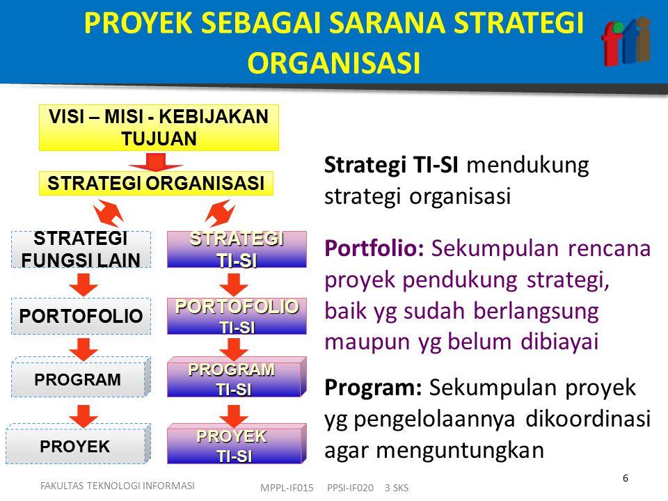PROYEK SEBAGAI SARANA STRATEGI ORGANISASI FAKULTAS TEKNOLOGI INFORMASI 6 MPPL-IF015 PPSI-IF020 3 SKS PROYEK STRATEGI ORGANISASI STRATEGITI-SI PORTOFOLIOTI-SI STRATEGI FUNGSI LAIN PORTOFOLIO VISI – MISI - KEBIJAKAN TUJUAN PROGRAMTI-SI PROYEKTI-SI PROGRAM Strategi TI-SI mendukung strategi organisasi Program: Sekumpulan proyek yg pengelolaannya dikoordinasi agar menguntungkan Portfolio: Sekumpulan rencana proyek pendukung strategi, baik yg sudah berlangsung maupun yg belum dibiayai
