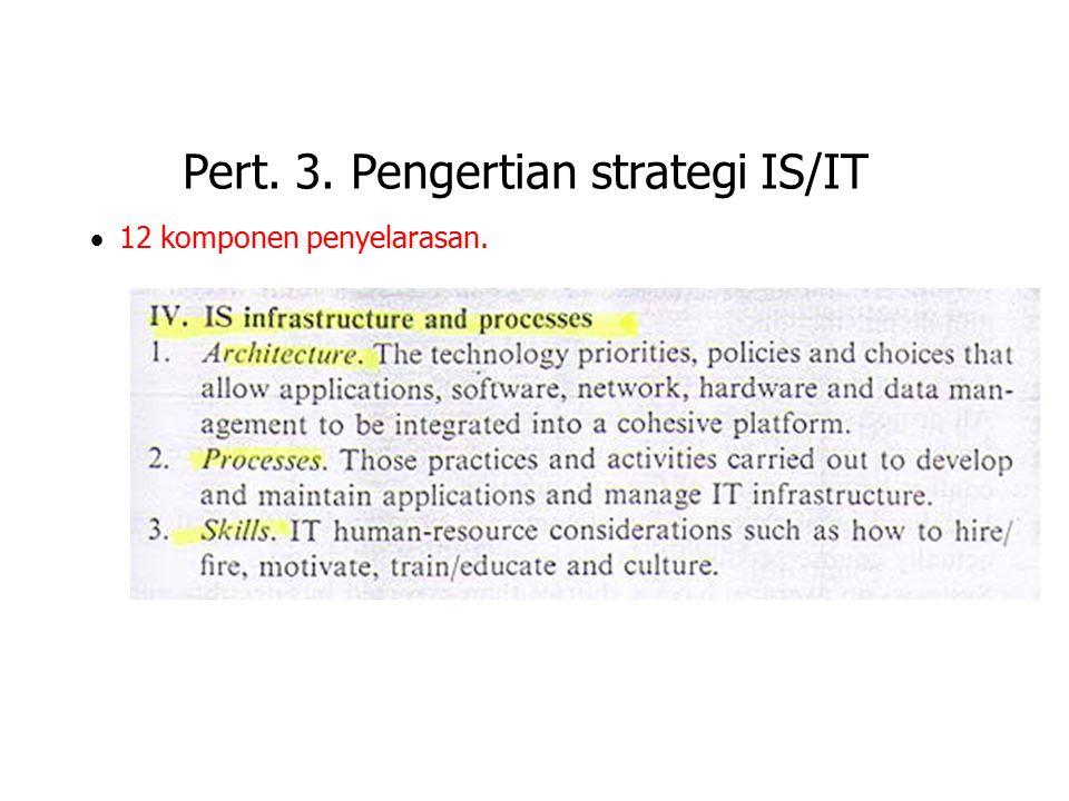 Pert. 3. Pengertian strategi IS/IT  12 komponen penyelarasan.