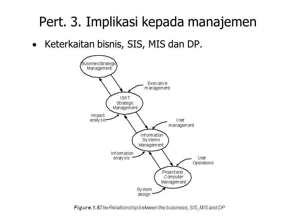 Pert. 3. Implikasi kepada manajemen  Keterkaitan bisnis, SIS, MIS dan DP.