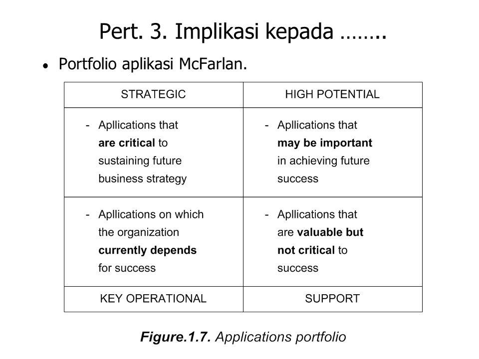 Pert. 3. Implikasi kepada ……..  Portfolio aplikasi McFarlan.