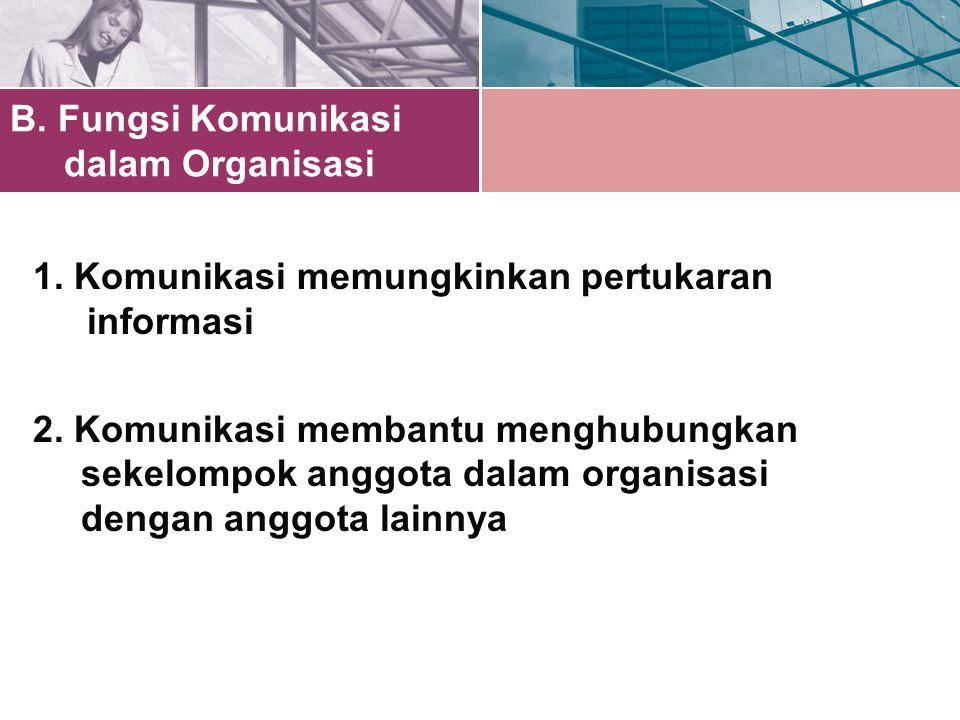 B. Fungsi Komunikasi dalam Organisasi 1. Komunikasi memungkinkan pertukaran informasi 2. Komunikasi membantu menghubungkan sekelompok anggota dalam or