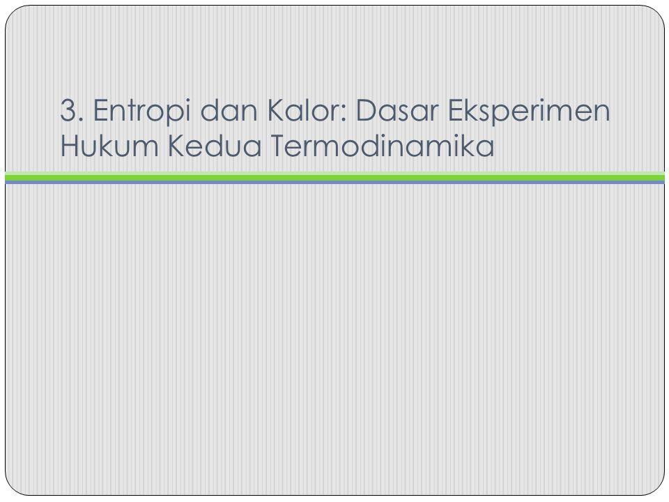 3. Entropi dan Kalor: Dasar Eksperimen Hukum Kedua Termodinamika
