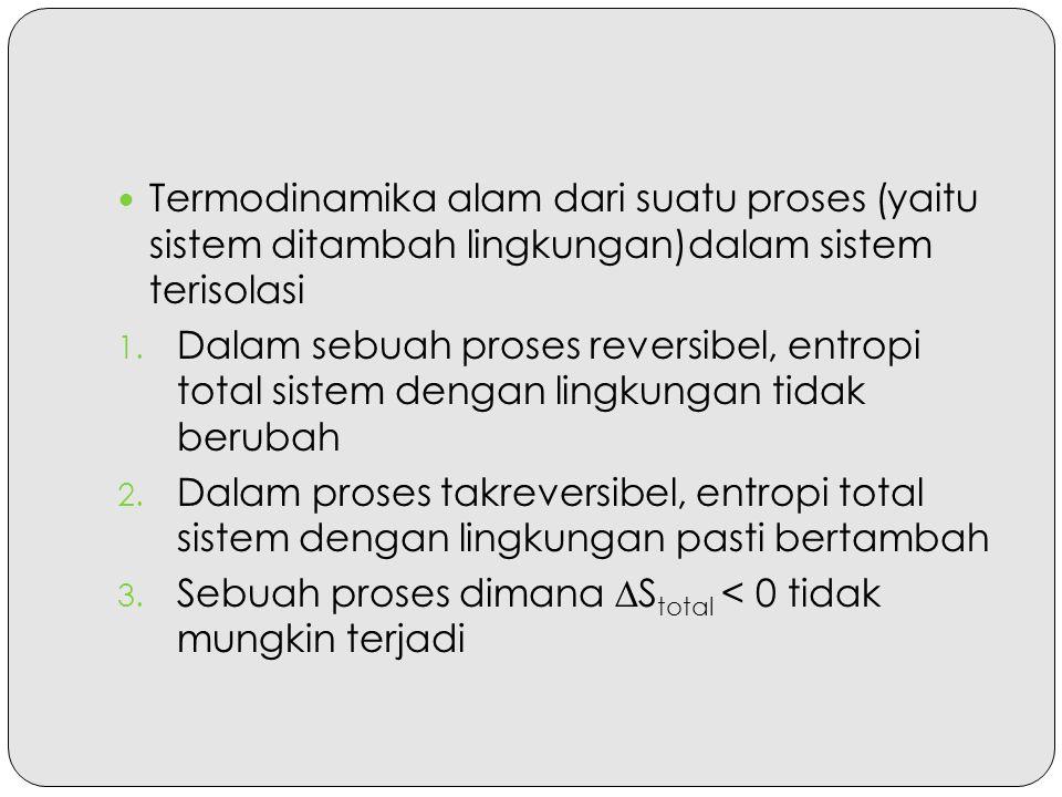 Termodinamika alam dari suatu proses (yaitu sistem ditambah lingkungan)dalam sistem terisolasi 1. Dalam sebuah proses reversibel, entropi total sistem