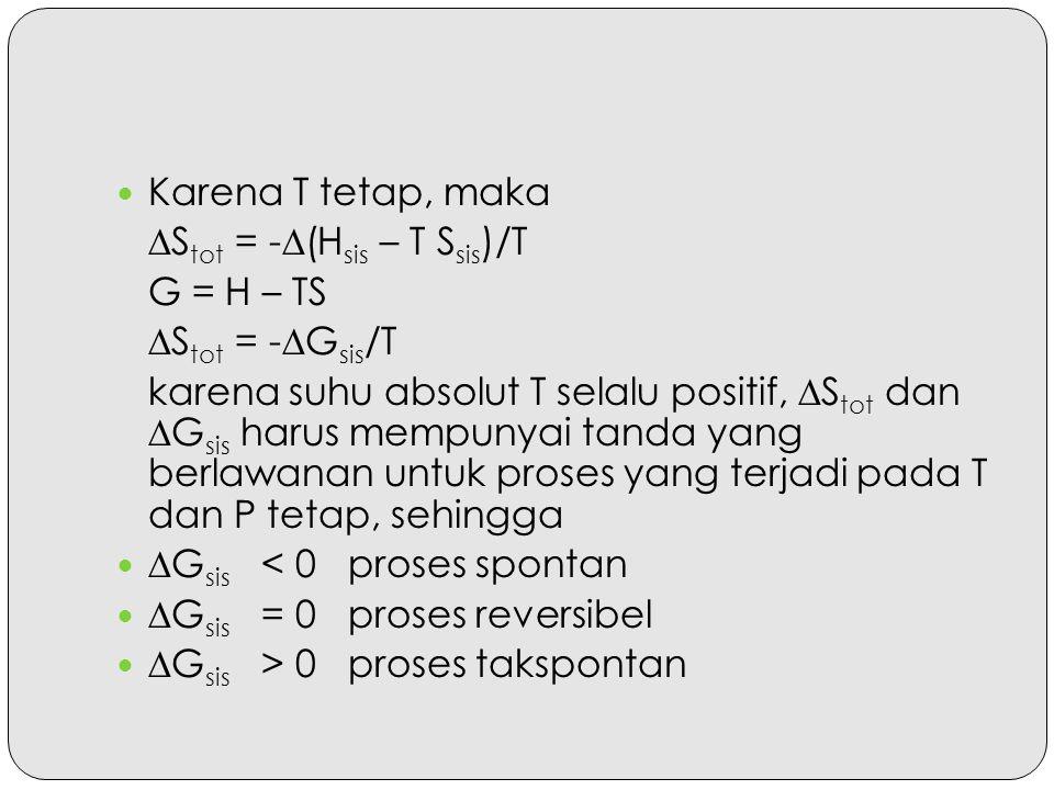 Karena T tetap, maka ∆S tot = -∆(H sis – T S sis )/T G = H – TS ∆S tot = -∆G sis /T karena suhu absolut T selalu positif, ∆S tot dan ∆G sis harus memp