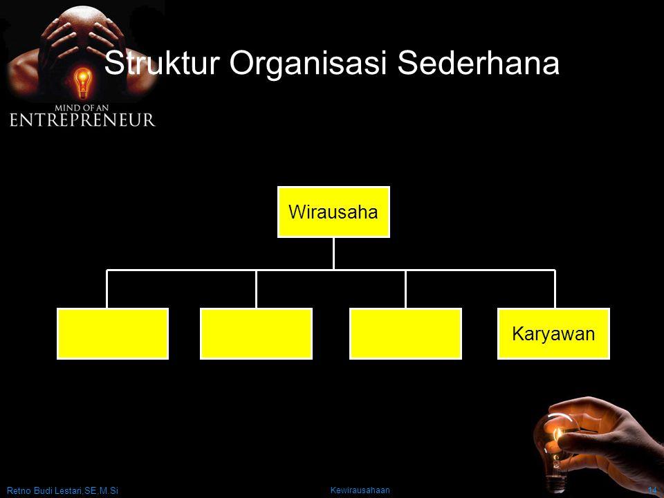 Retno Budi Lestari,SE,M.Si Kewirausahaan14 Struktur Organisasi Sederhana Wirausaha Karyawan