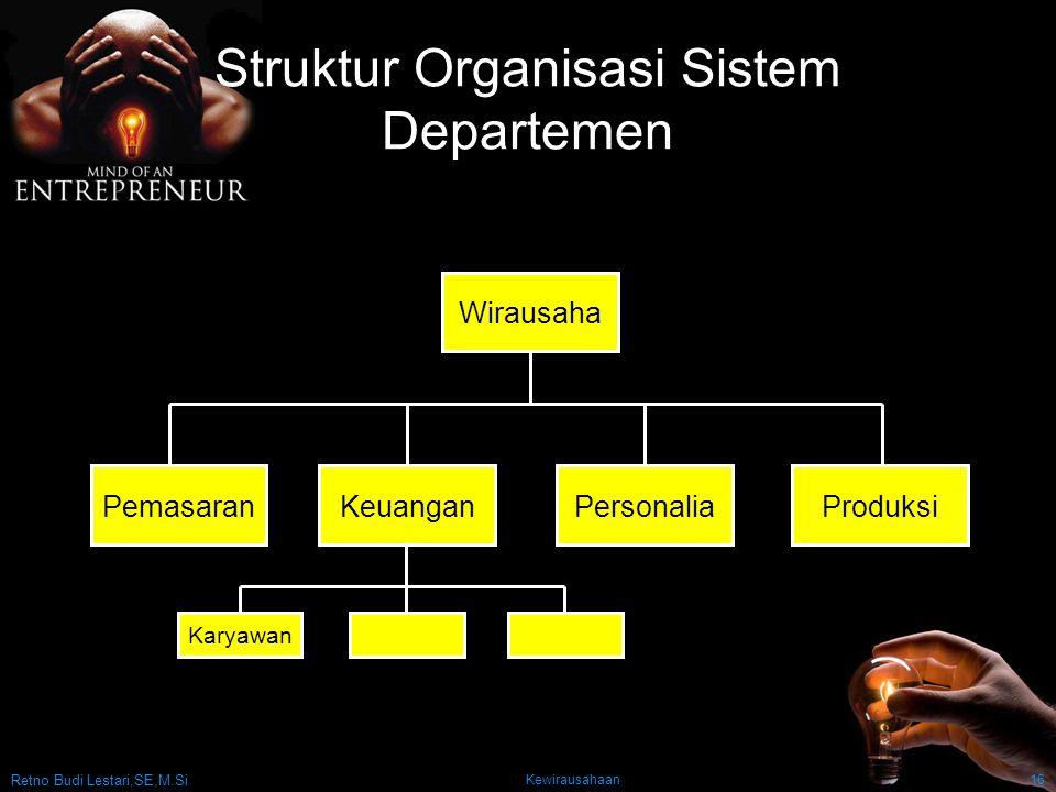 Retno Budi Lestari,SE,M.Si Kewirausahaan16 Struktur Organisasi Sistem Departemen Wirausaha PemasaranKeuanganPersonaliaProduksi Karyawan