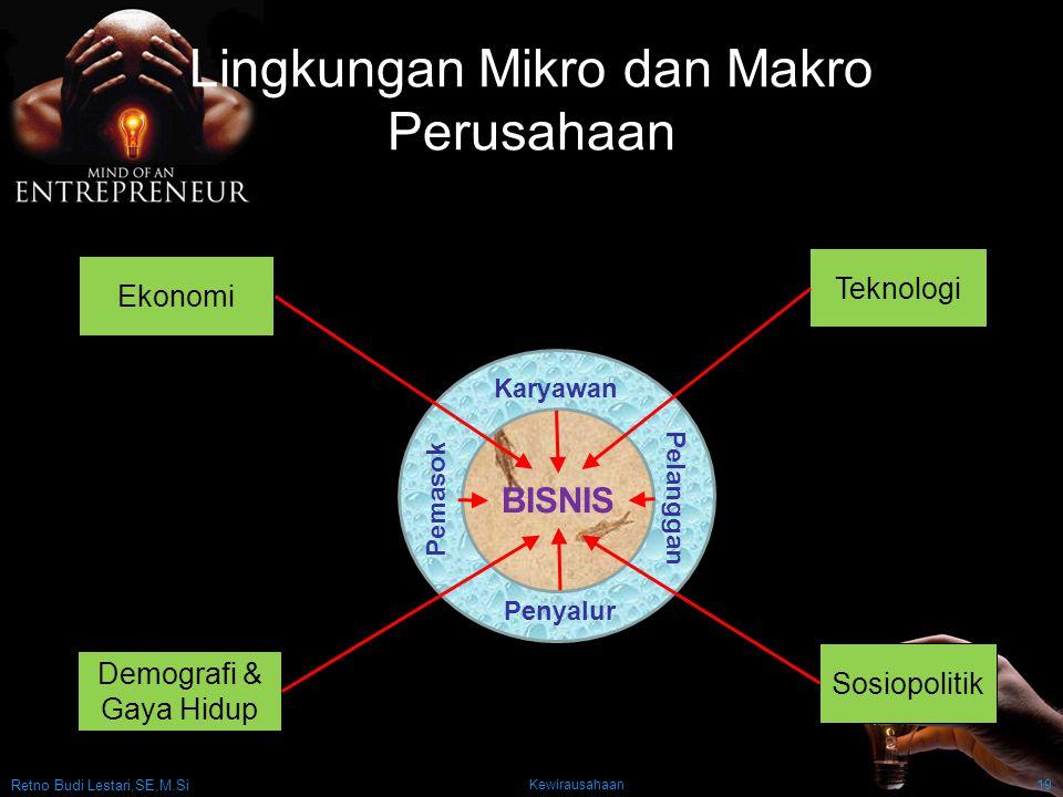 Retno Budi Lestari,SE,M.Si Kewirausahaan19 Lingkungan Mikro dan Makro Perusahaan Ekonomi Demografi & Gaya Hidup Sosiopolitik Teknologi Karyawan Penyalur Pemasok Pelanggan BISNIS
