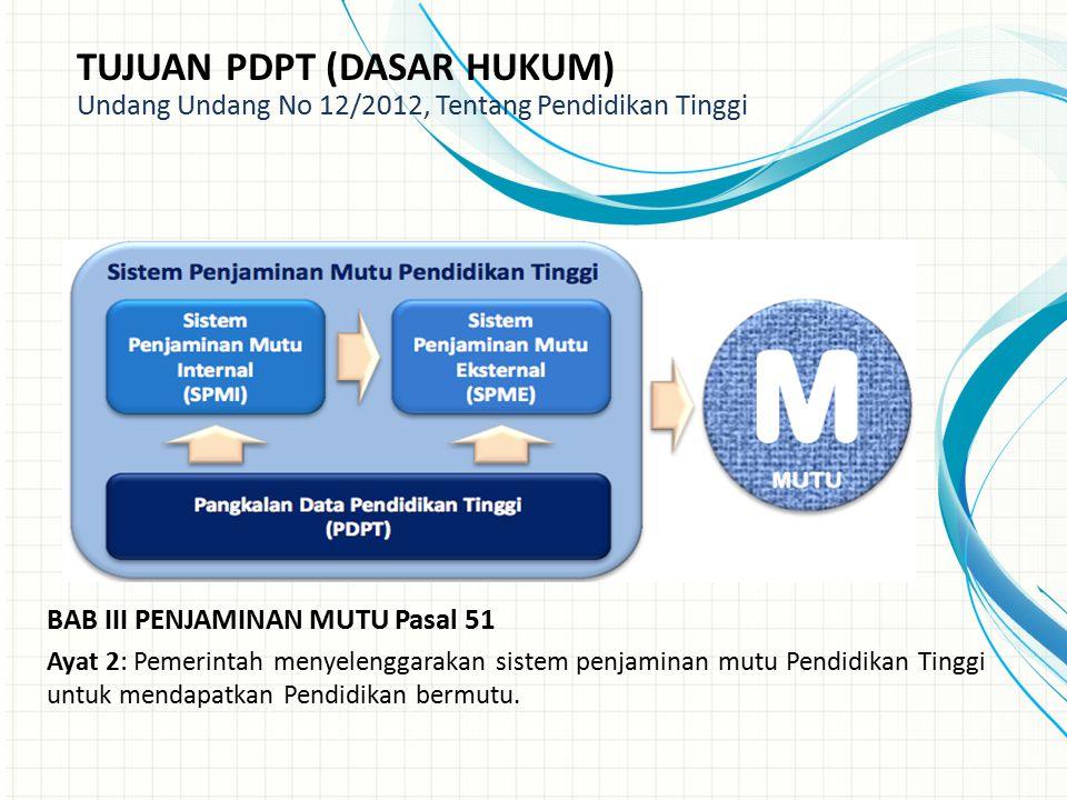 TUJUAN PDPT (DASAR HUKUM) Undang Undang No 12/2012, Tentang Pendidikan Tinggi BAB III PENJAMINAN MUTU Pasal 51 Ayat 2: Pemerintah menyelenggarakan sis