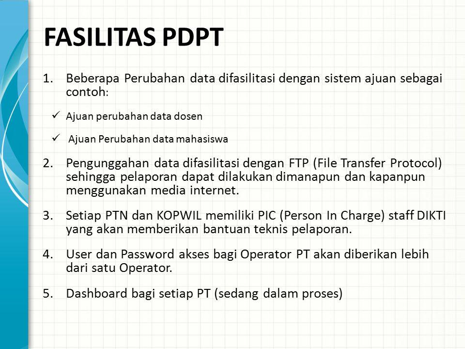 FASILITAS PDPT 1.Beberapa Perubahan data difasilitasi dengan sistem ajuan sebagai contoh : Ajuan perubahan data dosen Ajuan Perubahan data mahasiswa 2