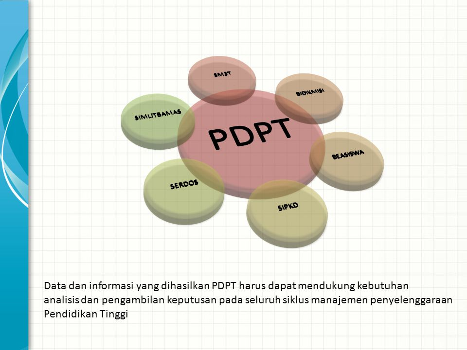 Data dan informasi yang dihasilkan PDPT harus dapat mendukung kebutuhan analisis dan pengambilan keputusan pada seluruh siklus manajemen penyelenggara
