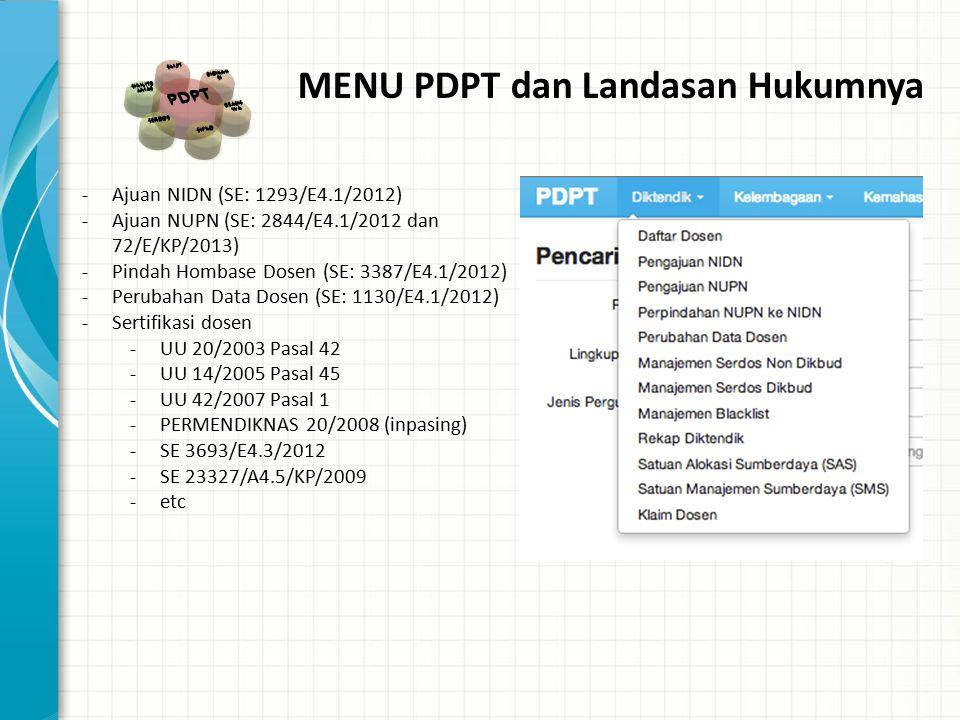 MENU PDPT dan Landasan Hukumnya -Ajuan NIDN (SE: 1293/E4.1/2012) -Ajuan NUPN (SE: 2844/E4.1/2012 dan 72/E/KP/2013) -Pindah Hombase Dosen (SE: 3387/E4.