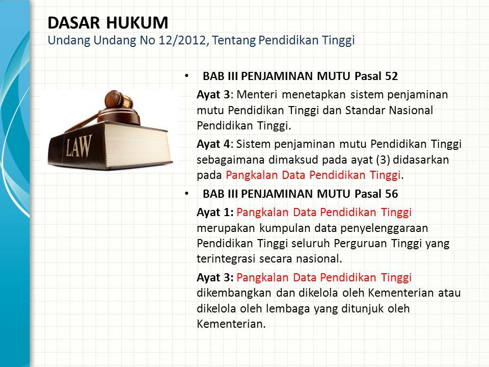 DASAR HUKUM Undang Undang No 12/2012, Tentang Pendidikan Tinggi BAB III PENJAMINAN MUTU Pasal 52 Ayat 3: Menteri menetapkan sistem penjaminan mutu Pen