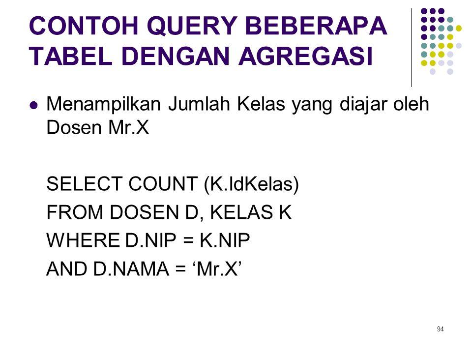 94 CONTOH QUERY BEBERAPA TABEL DENGAN AGREGASI Menampilkan Jumlah Kelas yang diajar oleh Dosen Mr.X SELECT COUNT (K.IdKelas) FROM DOSEN D, KELAS K WHERE D.NIP = K.NIP AND D.NAMA = 'Mr.X'
