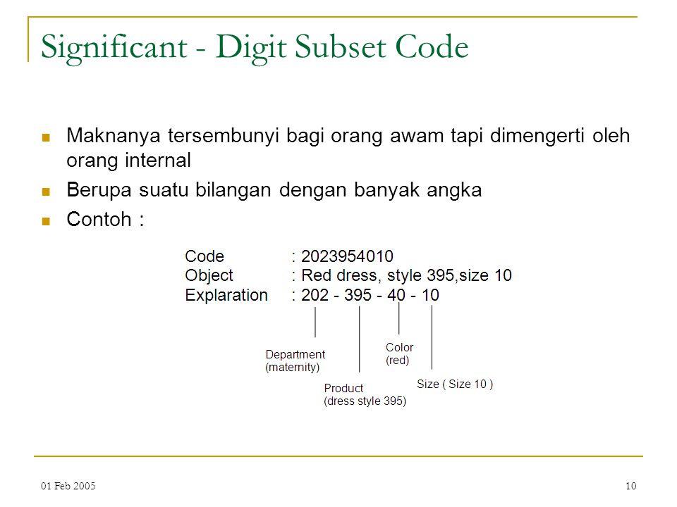 01 Feb 200510 Significant - Digit Subset Code Maknanya tersembunyi bagi orang awam tapi dimengerti oleh orang internal Berupa suatu bilangan dengan ba