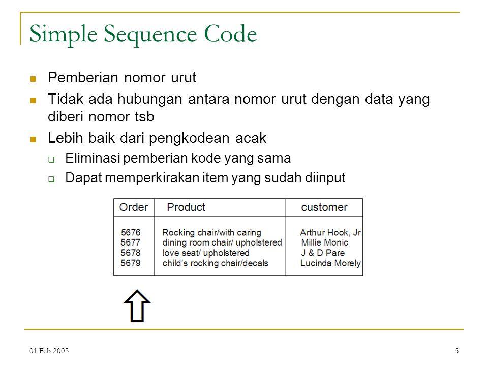 01 Feb 20055 Simple Sequence Code Pemberian nomor urut Tidak ada hubungan antara nomor urut dengan data yang diberi nomor tsb Lebih baik dari pengkode