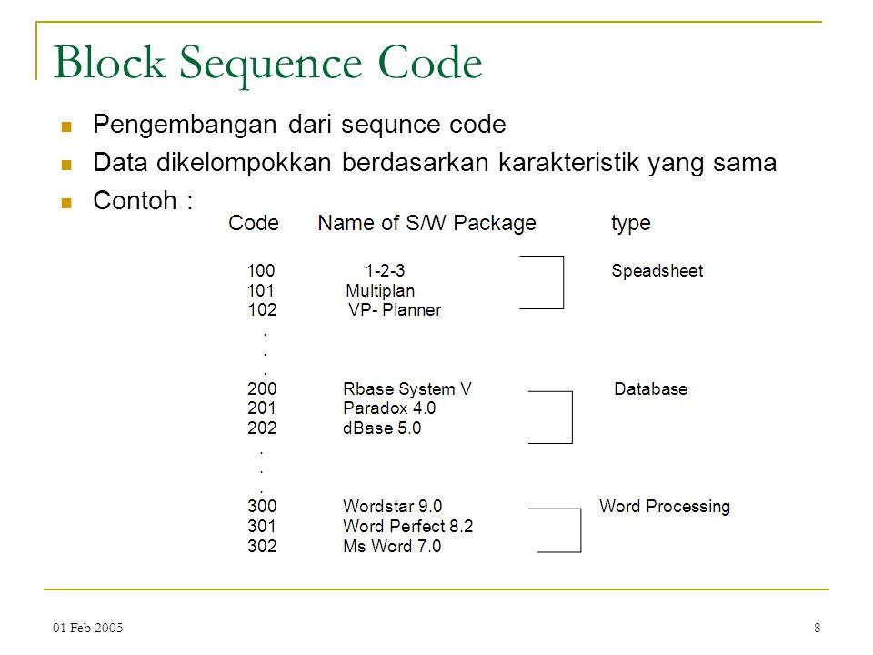 01 Feb 20058 Block Sequence Code Pengembangan dari sequnce code Data dikelompokkan berdasarkan karakteristik yang sama Contoh :