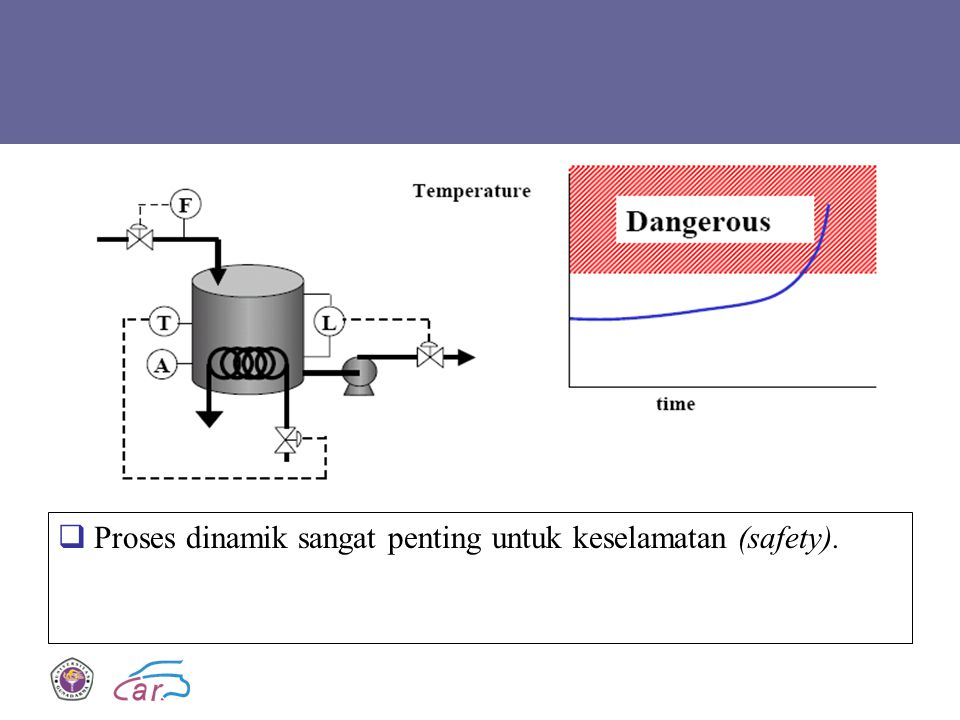  Proses dinamik sangat penting untuk keselamatan (safety).