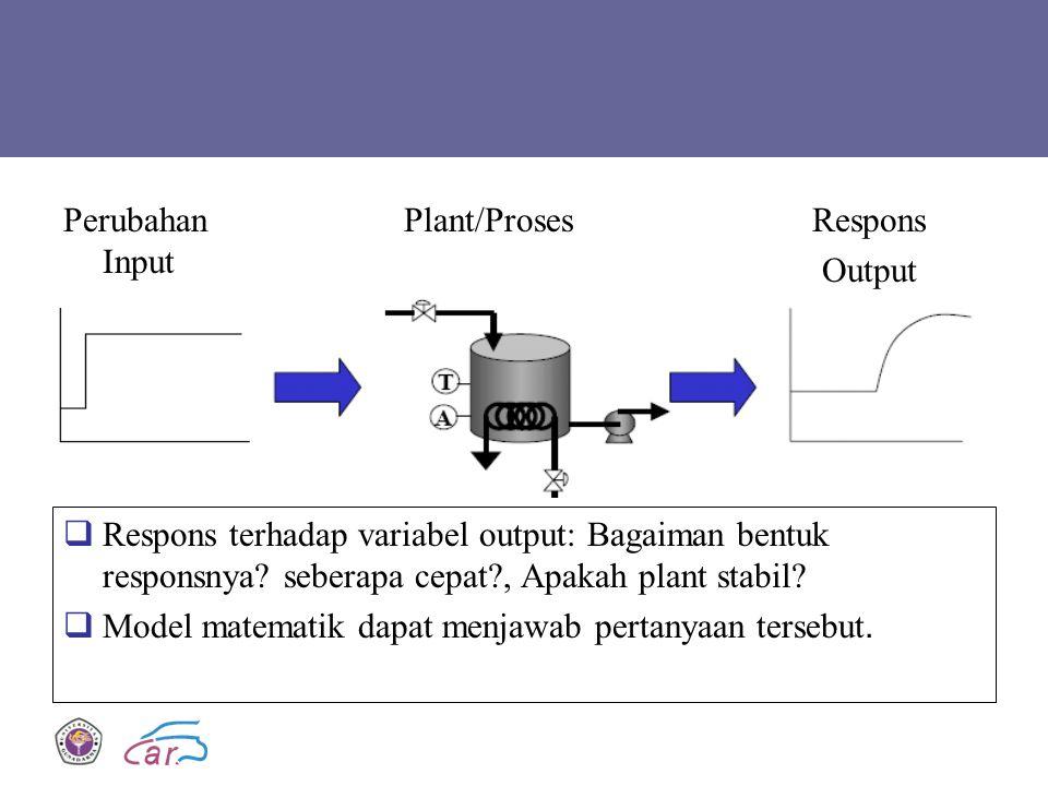 Model sistem kontinyu  Suatu sistem dinamik diwakili oleh persamaan differensial biasa (ODE- ordinary differential equation) yang diturunkan dari phenomena physik suatu proses di dalam sistem/plant  Dalam Teknik kontrol secara umum bentuk ODE, dimana suku sebelah kiri adalah Output dan sebelah kanan adalah Input
