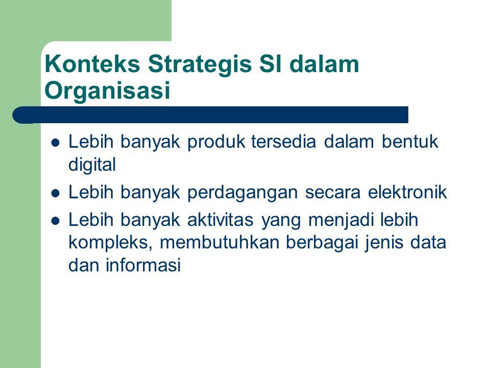 Konteks Strategis SI dalam Organisasi Lebih banyak produk tersedia dalam bentuk digital Lebih banyak perdagangan secara elektronik Lebih banyak aktivi