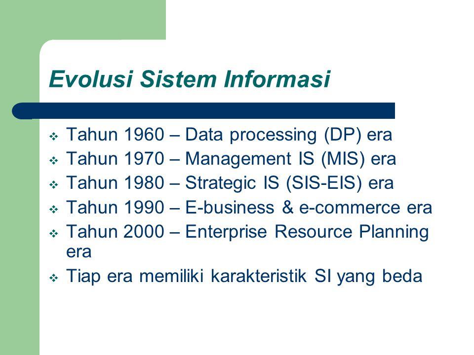 Evolusi Sistem Informasi  Tahun 1960 – Data processing (DP) era  Tahun 1970 – Management IS (MIS) era  Tahun 1980 – Strategic IS (SIS-EIS) era  Ta