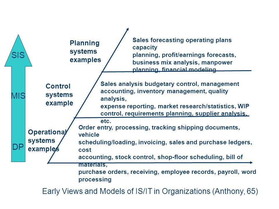 Tipe SIS Menghubungkan organisasi dan pelanggan atau supplier untuk men-share informasi Mengintegrasikan secara efektif kegunaan informasi dalam organization value chain Memungkinkan organisasi untuk mengembangkan produk baru atau meningkatkan produk atau jasa berdasarkan informasi Menyediakan manager dengan informasi yang lebih baik untuk pengembangan strategi