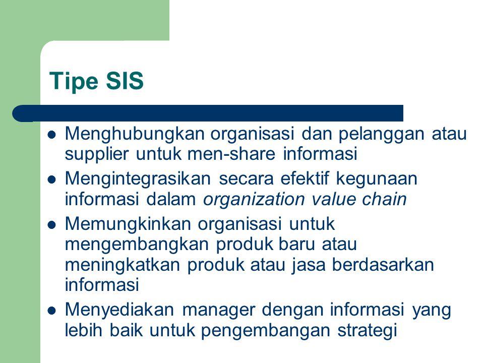 Faktor-faktor sukses dalam SIS Ekternal dalam karakteristik dasar sebagai pengganti fokus internal Penambahan nilai sebagai pengganti pengurangan biaya Berbagi manfaat internal dan eksternal Memahami pelanggan dan kebutuhannya Bisnis sebagai pengganti teknologi yang men-drive inovasi