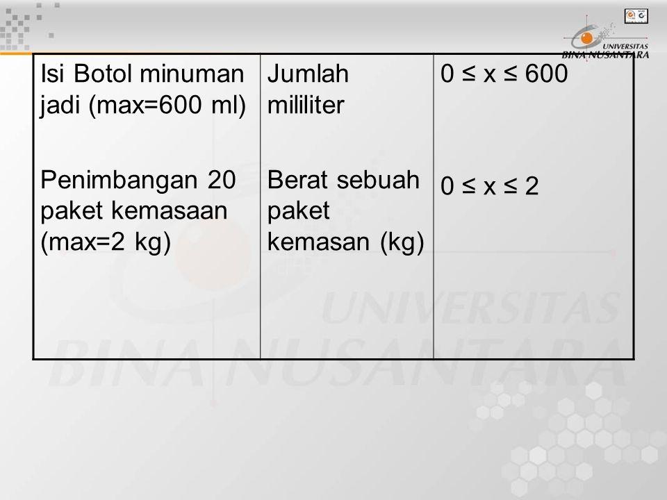 Isi Botol minuman jadi (max=600 ml) Penimbangan 20 paket kemasaan (max=2 kg) Jumlah mililiter Berat sebuah paket kemasan (kg) 0 ≤ x ≤ 600 0 ≤ x ≤ 2