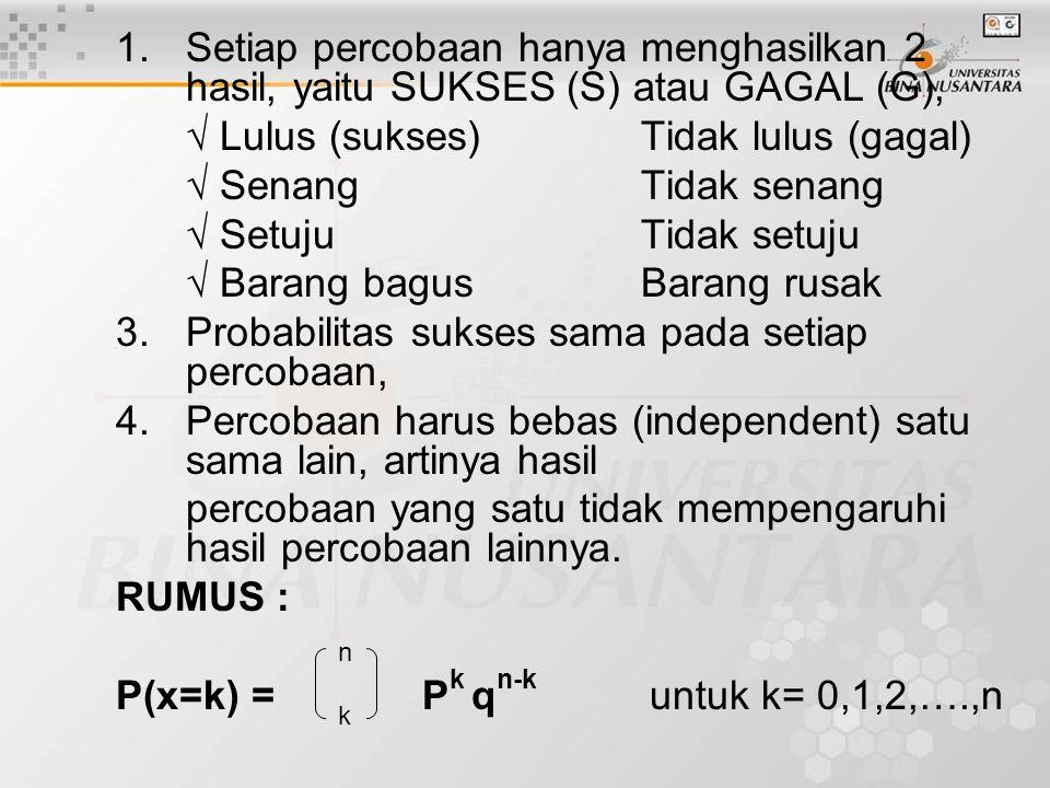 1.Setiap percobaan hanya menghasilkan 2 hasil, yaitu SUKSES (S) atau GAGAL (G), √ Lulus (sukses)Tidak lulus (gagal) √ SenangTidak senang √ SetujuTidak