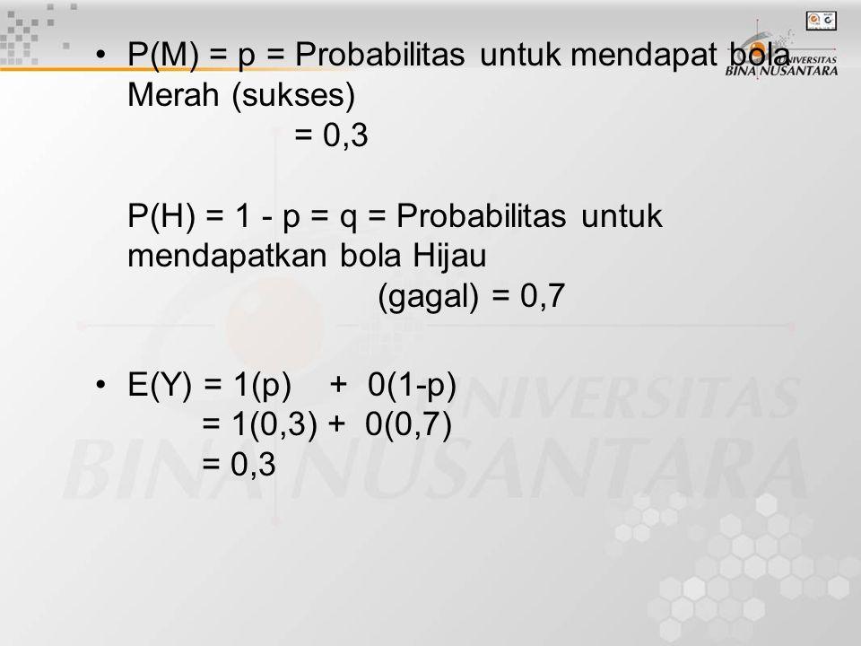 P(M) = p = Probabilitas untuk mendapat bola Merah (sukses) = 0,3 P(H) = 1 - p = q = Probabilitas untuk mendapatkan bola Hijau (gagal) = 0,7 E(Y) = 1(p