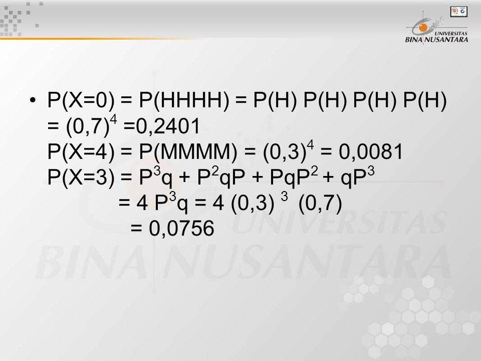 P(X=0) = P(HHHH) = P(H) P(H) P(H) P(H) = (0,7) 4 =0,2401 P(X=4) = P(MMMM) = (0,3) 4 = 0,0081 P(X=3) = P 3 q + P 2 qP + PqP 2 + qP 3 = 4 P 3 q = 4 (0,3