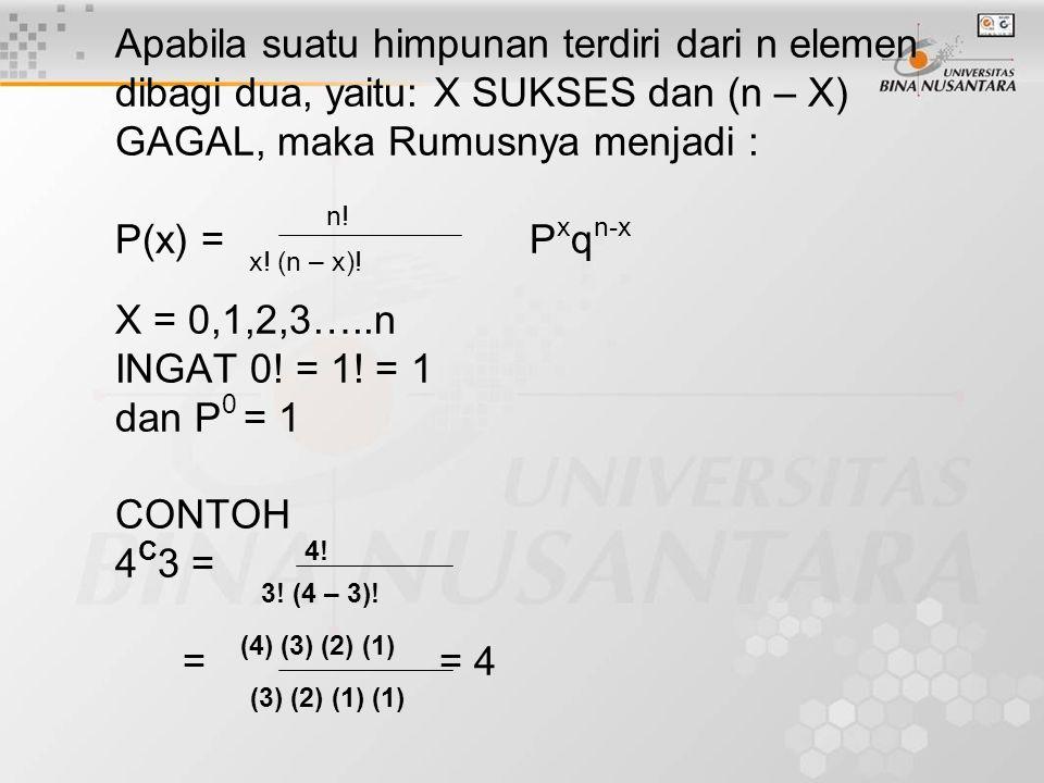 Apabila suatu himpunan terdiri dari n elemen dibagi dua, yaitu: X SUKSES dan (n – X) GAGAL, maka Rumusnya menjadi : P(x) = n! P x q n-x x! (n – x)! X