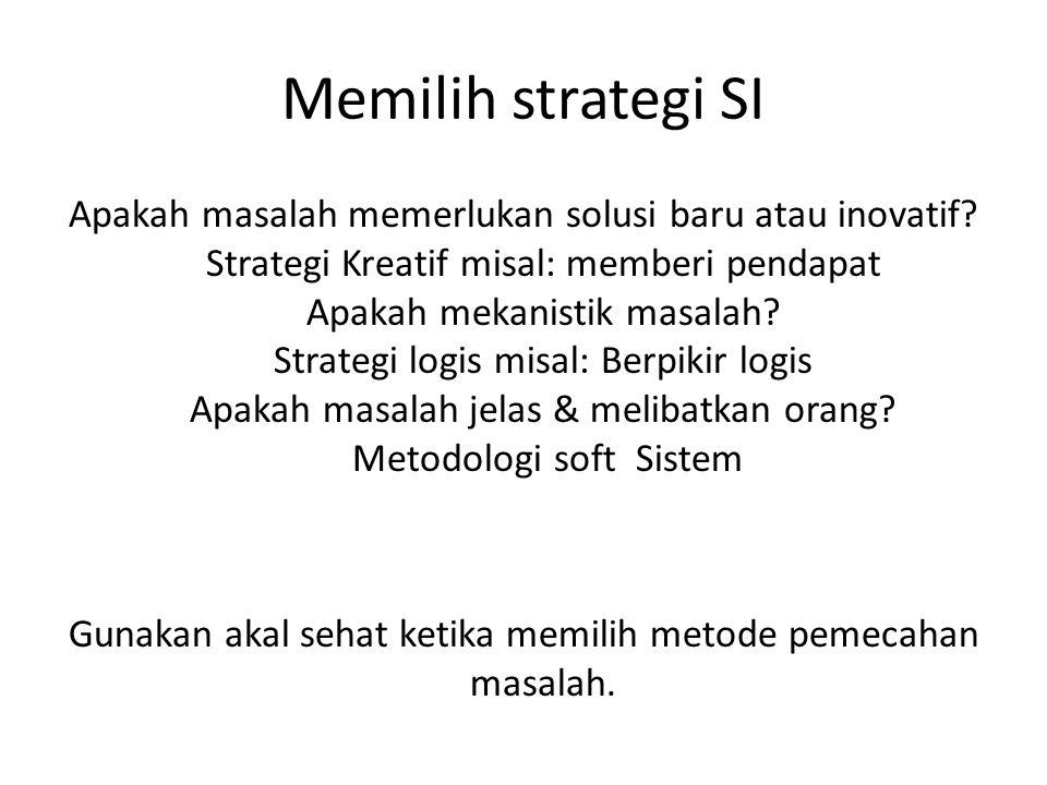 Memilih strategi SI Apakah masalah memerlukan solusi baru atau inovatif? Strategi Kreatif misal: memberi pendapat Apakah mekanistik masalah? Strategi